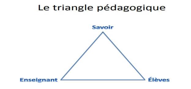 le triangle pédagogique savoir enseignant élève