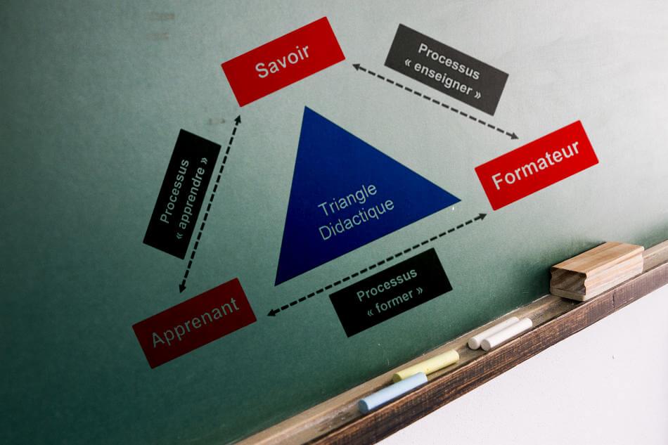 le triangle pédagogique et le triangle didactique